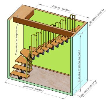 Схема учтнановки модульной лестницы Универсал